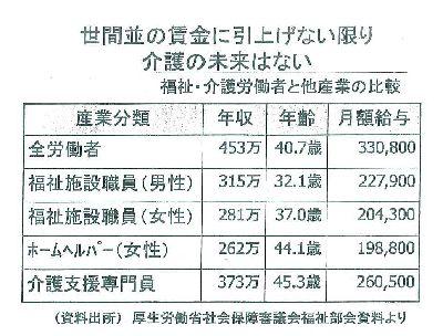 20120515介護報酬学習会.jpg